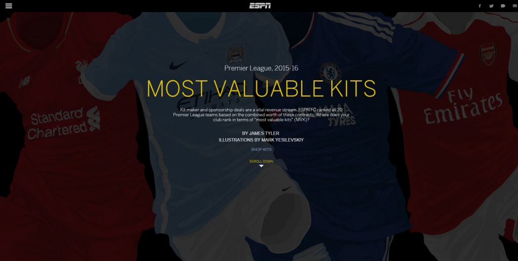 English Premier League s most valuable kits  2015 16