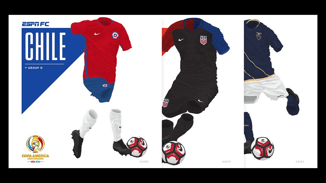30b296b3a ESPN Copa America 2016 kits - Mark Yesilevskiy